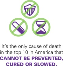 facts2015_prevented_cured_slowed_infographic